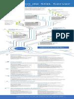Growing_SQL_Server_Infographic_FR_FR