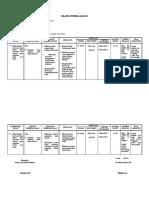 111516388-SILABUS-Kelas-4-Semester-2.pdf