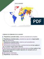 FORMAS DE GOBIERNO EN EL MUNDO