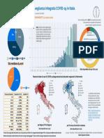 Infografica_15marzo ITA