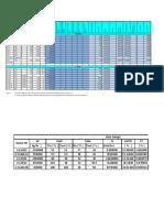 HE Flow Monitoring Januari 2020 (2).xlsx
