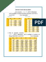 Metodos Numericos ejercicios de examen