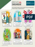 derechos del consumidor.pdf