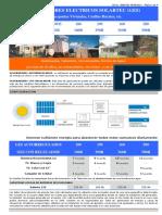 generadores_viviendaspequenas.pdf