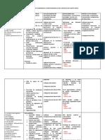 EJEMPLO IDENTIFICACIÓN DE DEMANDAS Y OPORTUNIDADES DEL CONTEXTO 4 A