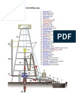 95959601-List-of-Components-of-Oil-Drilling-Rigs.pdf