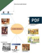 MAPA MENTAL DE LAS CLASES SOCIALES karina