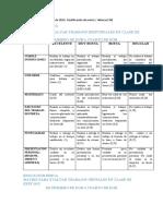EEFF Evalución ultimo.docx