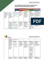 CONSERVACIÓN Y MANEJO DE RECURSOS NATURALES