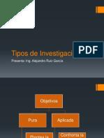 Tipos_de_Investigacion.pdf