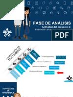 AP2 PM.pdf