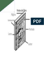 partes del libro