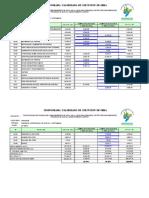 Cronograma Valorizado_PV
