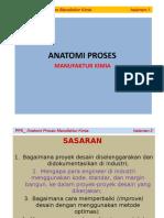 PPK_ANATOMI