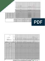Copy of Safe Chart Kinanti Field Rev 0