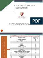 DIVERSIFICACION DE CARGAS.pdf