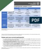 RúbricaParticipacionSemana3a5.pdf