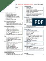 T-41C - Singel Sheet Checklist