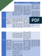 tabela de cromoterapia resumida