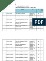 tabla de especificaciones A.informaticas.2019