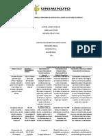 CUADRO COMPARATIVO FUNCIONES REVISOR FISCAL (3)