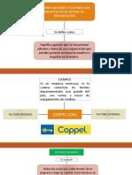 coppel.com.pptx