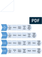 ap pathway flow chart