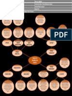 Entregable 1 (Mapa Conceptual).pdf