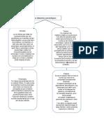 Los_elementos_narratologicos (1).docx
