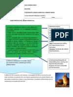 DepartamentoLengua y Literatura.docx