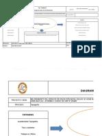 SGA-PR003.F001 Diagrama de Analisis de Procesos v00....1 ambientales.xlsx