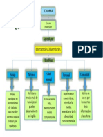MAPA_CONCEPTUAL_IDIOMA_BRYAN_CHAVEZ.pdf