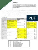 Selección de la mejor Modalidad para cursar una Especialización (CBA y A3) - Renzo Bocanegra