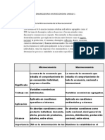 DINAMIZADORAS MACROECONOMIA UNIDAD 1