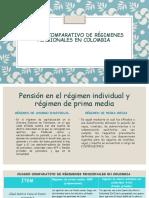 CUADRO COMPARATIVO DE RÉGIMENES PENSIONALES EN COLOMBIA