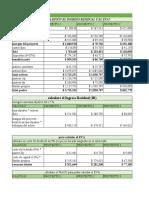 caso practico analisis finaciero unidad n° 3