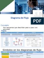 implementar y crecer como persona diagrama F.pdf