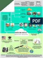 INGENIERÍA-INDUSTRIAL3.pdf