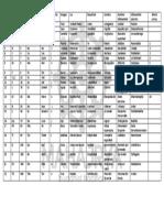 22_Mascaras_Pasos_Tabla_SP kabala practica.pdf