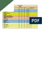 2-PLAN DE CAPACITACION PRIMER SEMESTRE 2019 LISTADO DE TEMAS