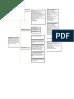 mapa conceptual auditoria interna excel.xlsx