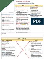 LITERATUA DE POSTGUERRA