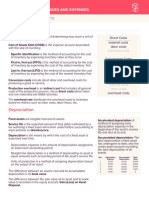 Accounting for Assets Summary