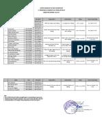 DAFTAR-MAHASISWA-KKN-A.-S1-P.ADP-SEMESTER-PENDEK-2016-2017.pdf