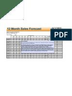 Sales Forecast, 1yr