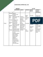 ptd_2ano_fisica_Altailso15_03_12.pdf