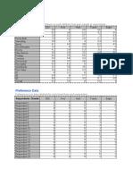 Infiniti G20 Data (Positioning)