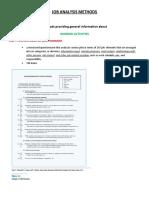 Job Analysis Methods Used