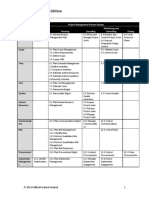 Classnotes+PMP+5th+Edition