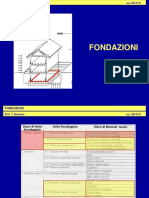 Lez_05_fondazioni_2